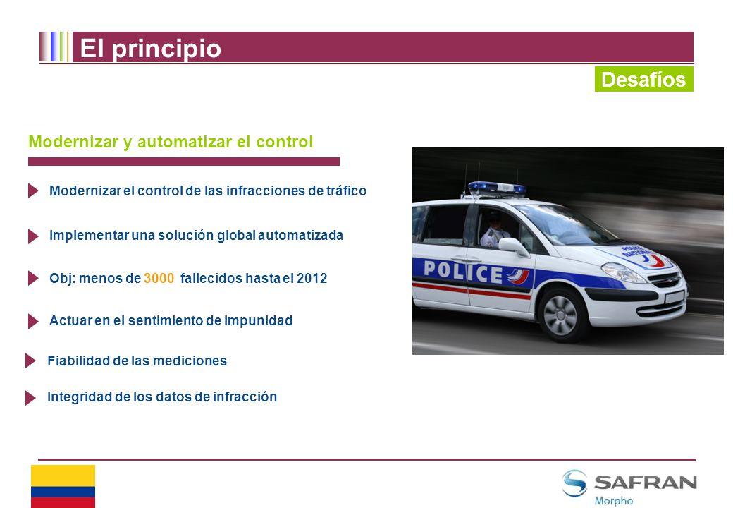 El principio Desafíos Modernizar y automatizar el control
