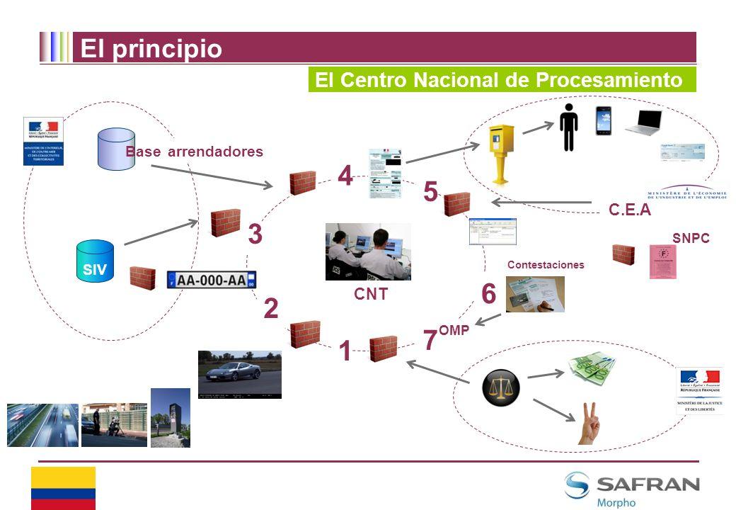 4 5 3 6 2 7 1 El principio El Centro Nacional de Procesamiento C.E.A