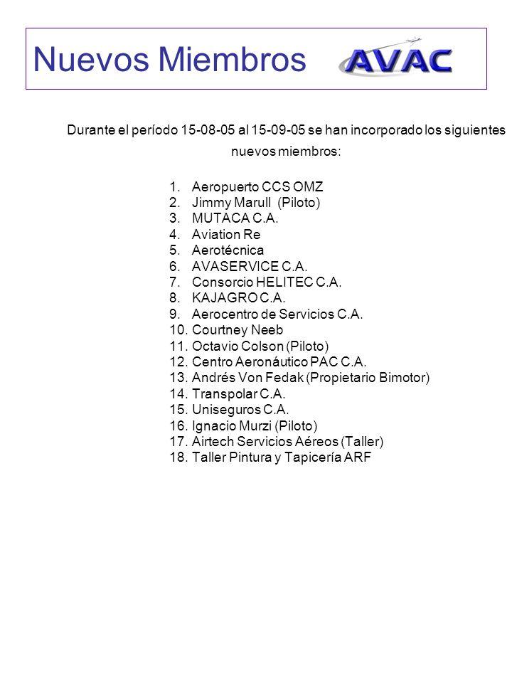 Nuevos Miembros Durante el período 15-08-05 al 15-09-05 se han incorporado los siguientes nuevos miembros: