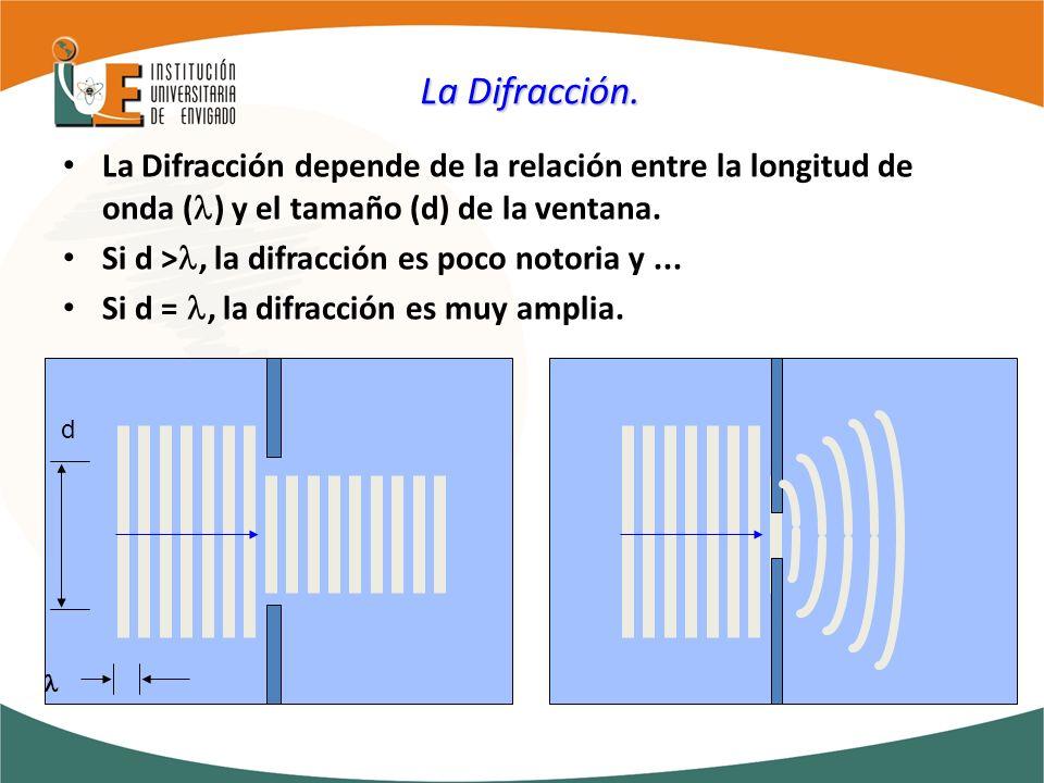 La Difracción. La Difracción depende de la relación entre la longitud de onda () y el tamaño (d) de la ventana.