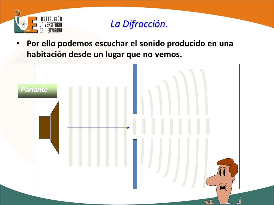 La Difracción.Por ello podemos escuchar el sonido producido en una habitación desde un lugar que no vemos.