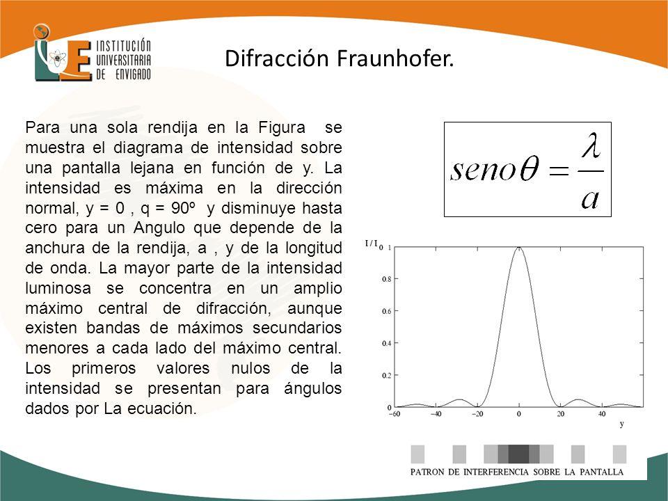 Difracción Fraunhofer.