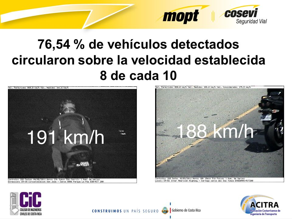 76,54 % de vehículos detectados circularon sobre la velocidad establecida