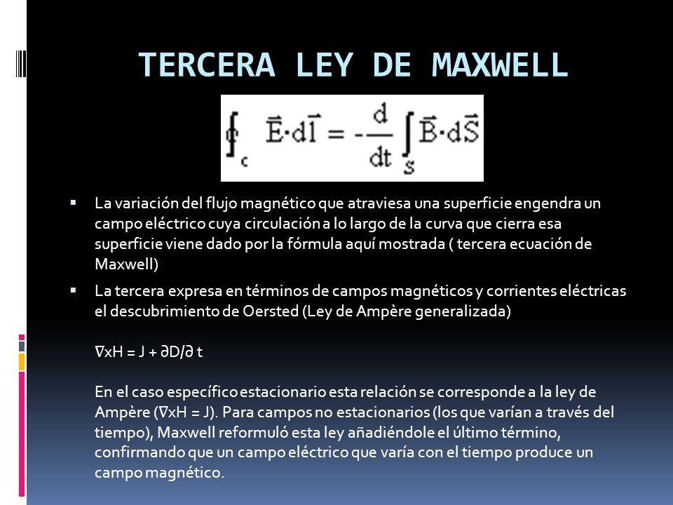 TERCERA LEY DE MAXWELL