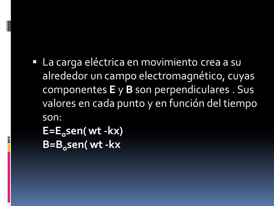 La carga eléctrica en movimiento crea a su alrededor un campo electromagnético, cuyas componentes E y B son perpendiculares .