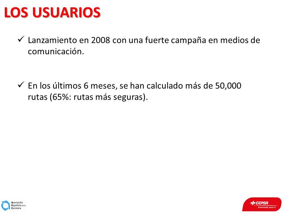 LOS USUARIOSLanzamiento en 2008 con una fuerte campaña en medios de comunicación.