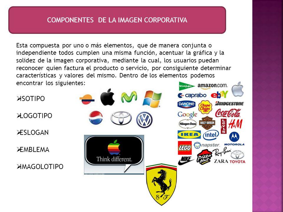 COMPONENTES DE LA IMAGEN CORPORATIVA