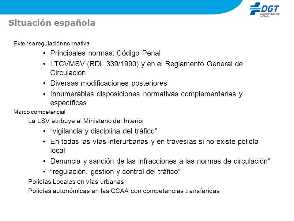 Situación española Principales normas: Código Penal