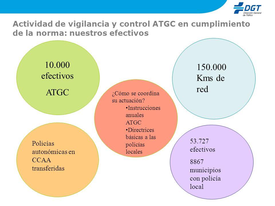 10.000 efectivos 150.000 Kms de red ATGC