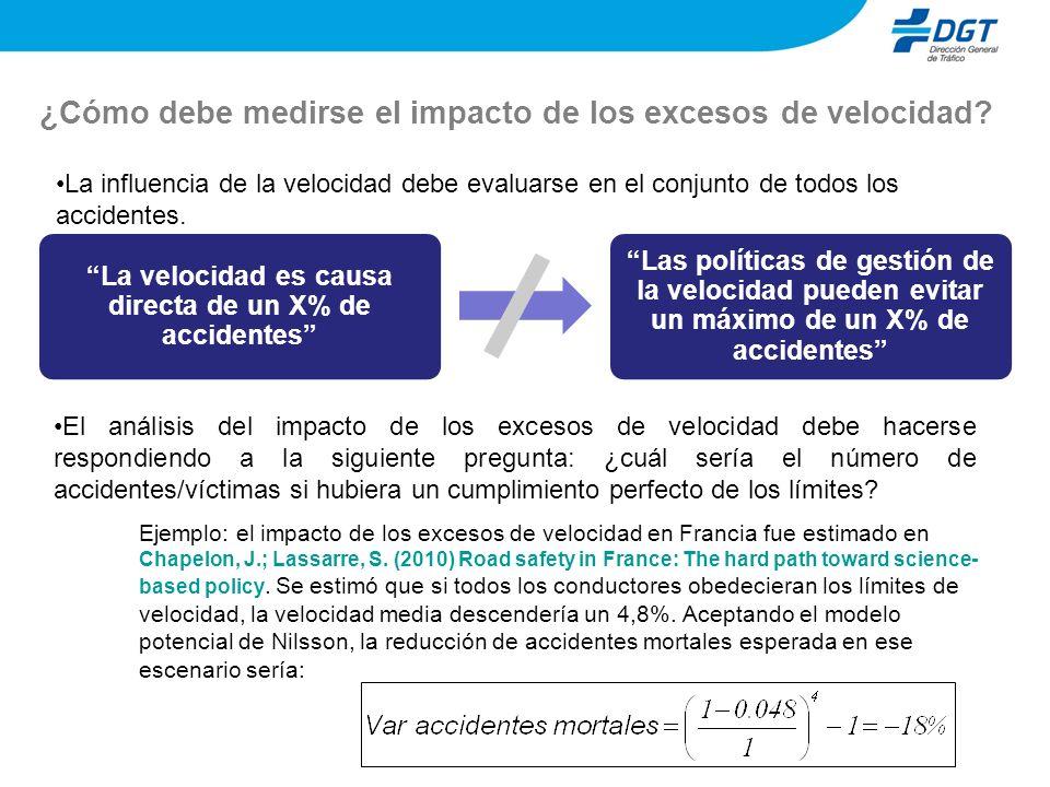¿Cómo debe medirse el impacto de los excesos de velocidad