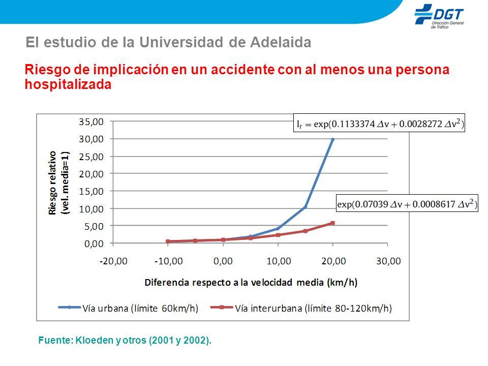 El estudio de la Universidad de Adelaida