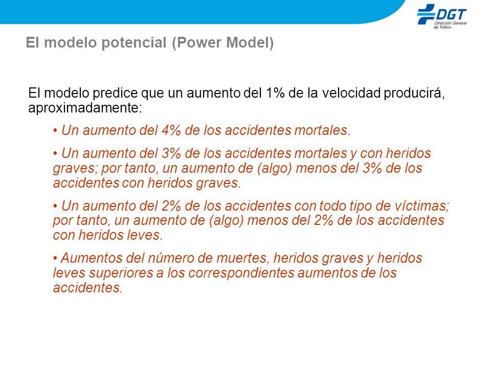 El modelo potencial (Power Model)