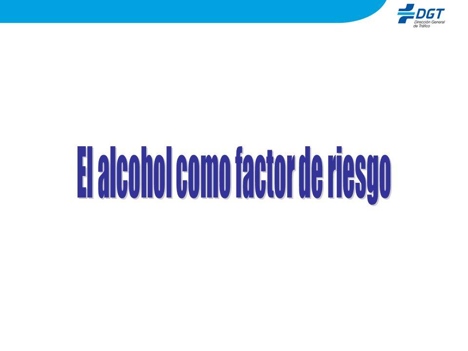 El alcohol como factor de riesgo