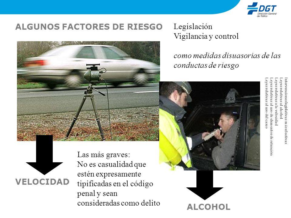 ALGUNOS FACTORES DE RIESGO
