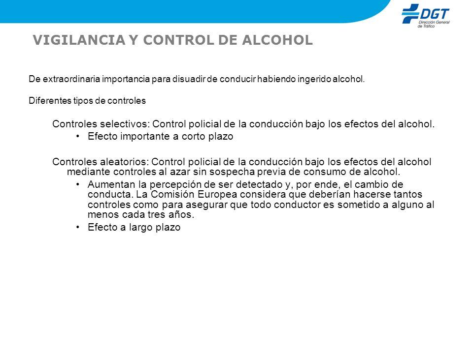 VIGILANCIA Y CONTROL DE ALCOHOL