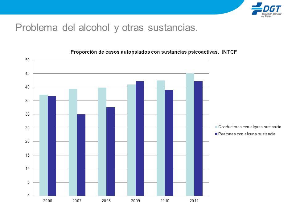 Problema del alcohol y otras sustancias.