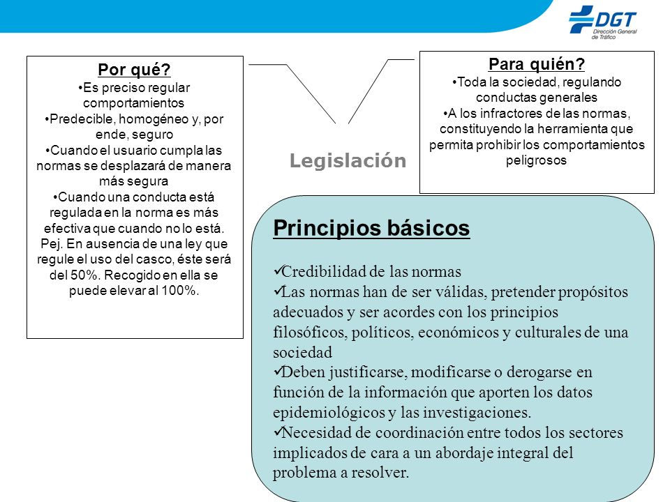 Principios básicos Legislación Para quién Por qué