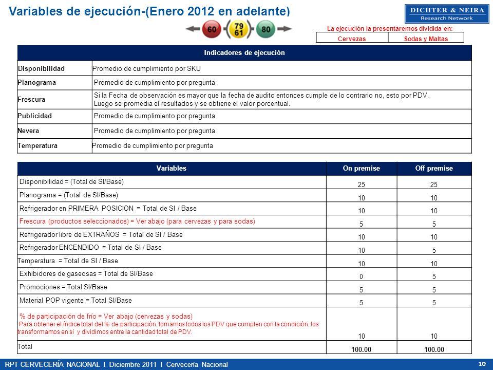 Variables de ejecución-(Enero 2012 en adelante)