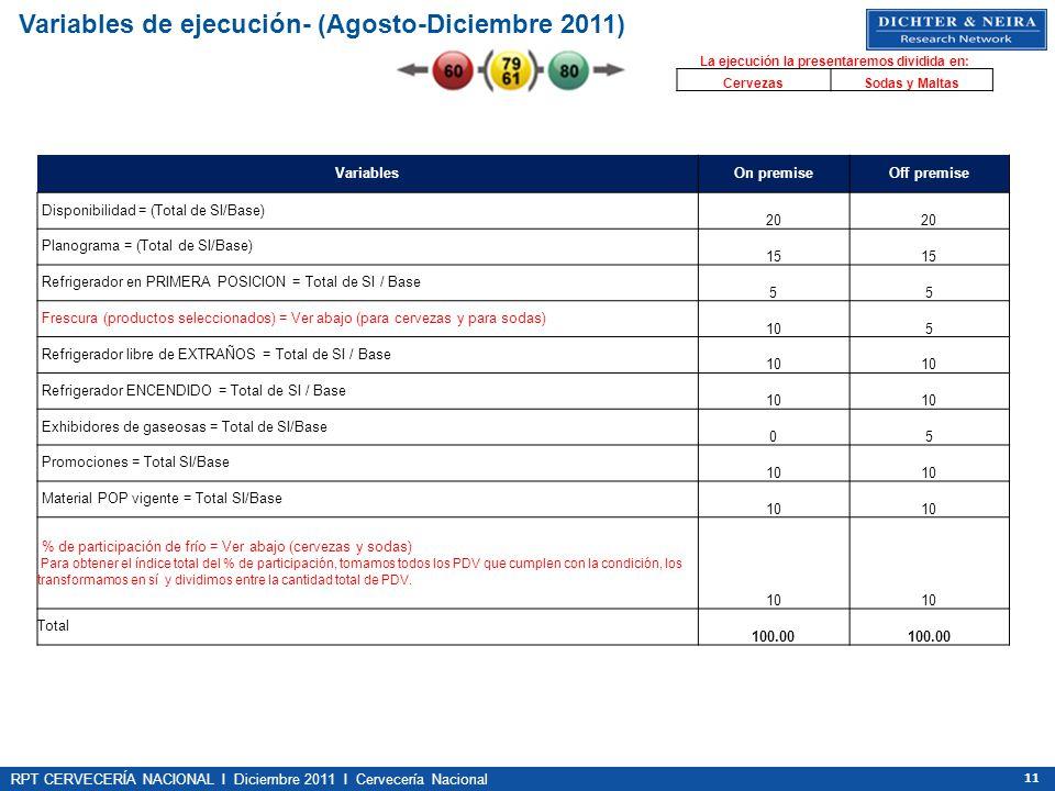 Variables de ejecución- (Agosto-Diciembre 2011)