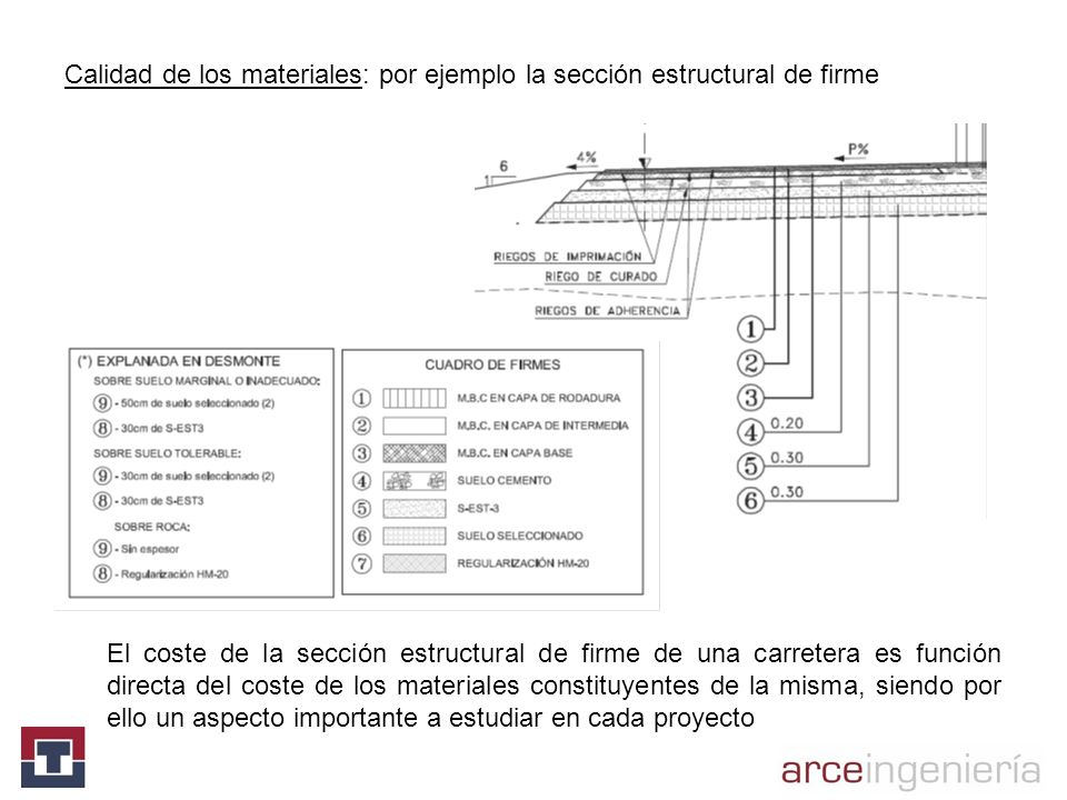 Calidad de los materiales: por ejemplo la sección estructural de firme