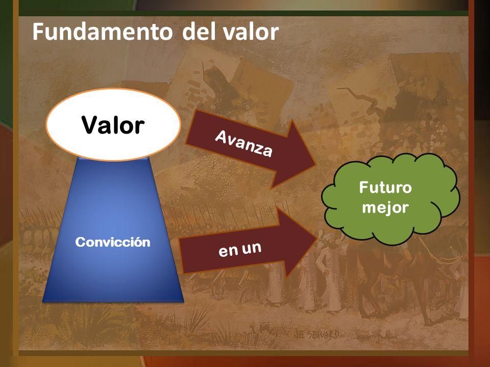 Fundamento del valor Valor Avanza Futuro mejor en un Convicción