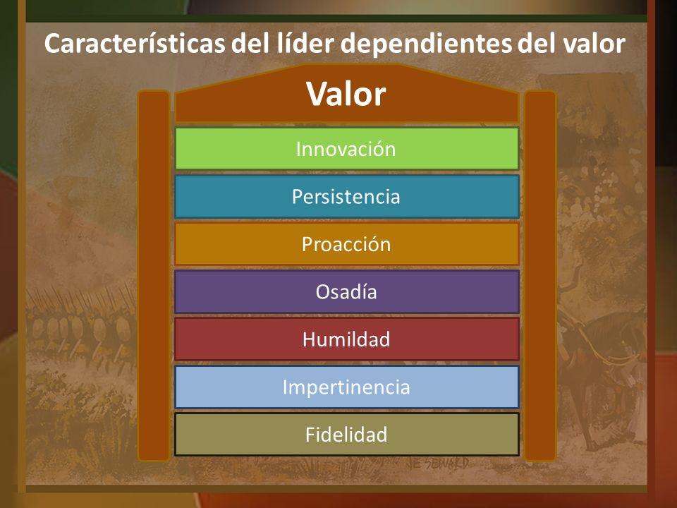 Características del líder dependientes del valor