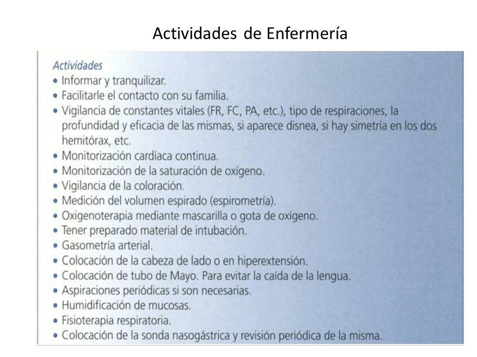 Actividades de Enfermería