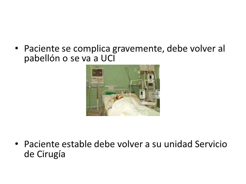 Paciente se complica gravemente, debe volver al pabellón o se va a UCI
