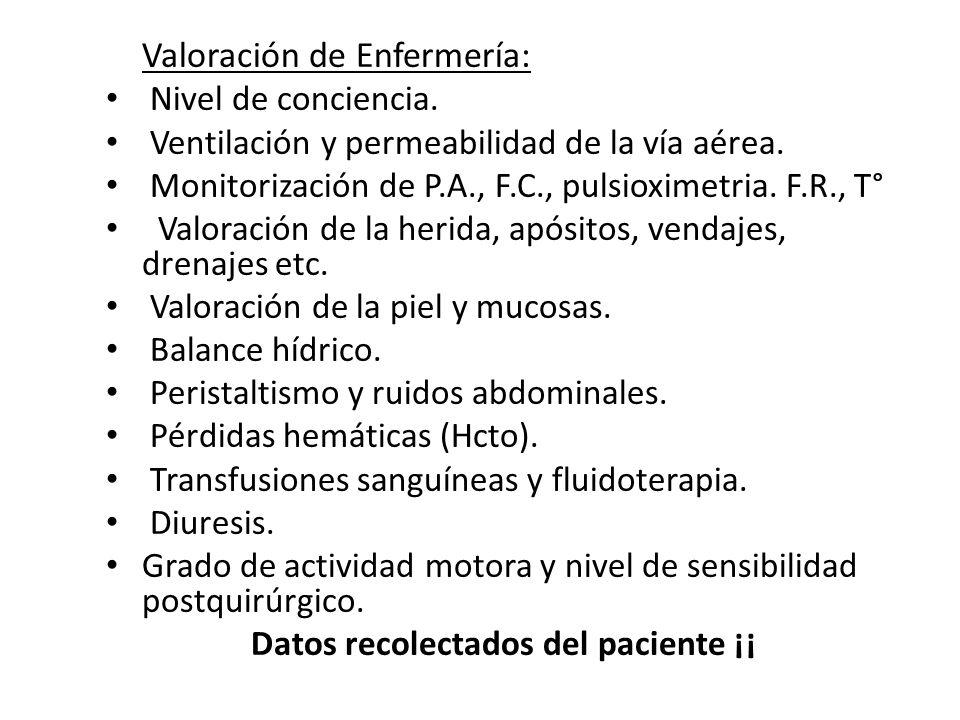 Datos recolectados del paciente ¡¡