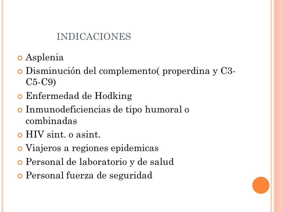 indicaciones Asplenia
