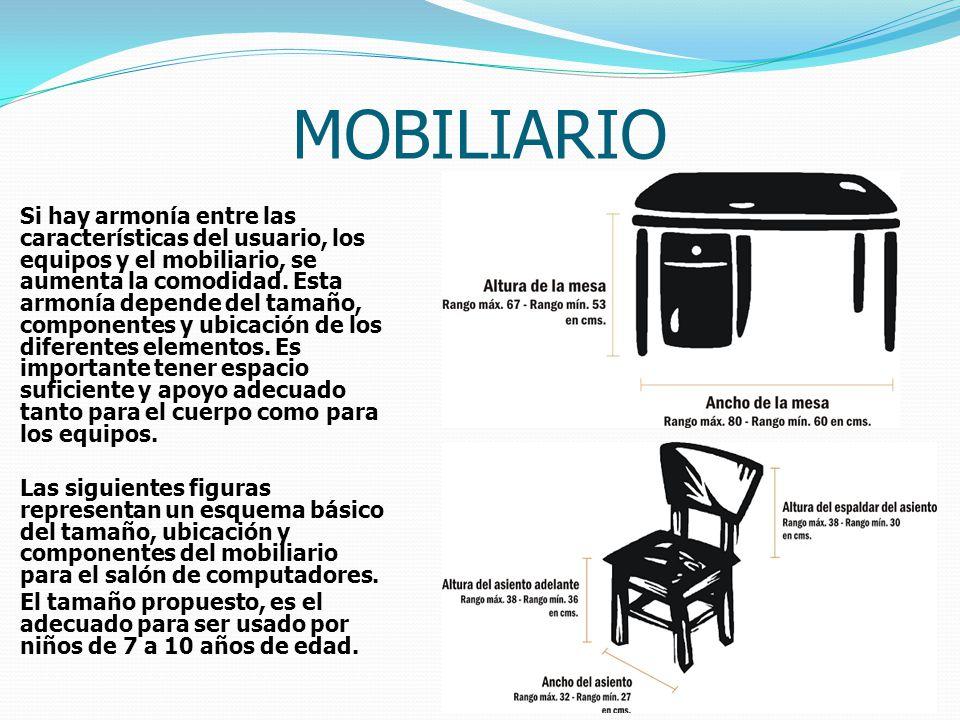 Carlos enrique beltran arquitectura de computadores ppt for Caracteristicas del mobiliario