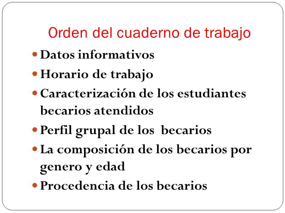 Orden del cuaderno de trabajo