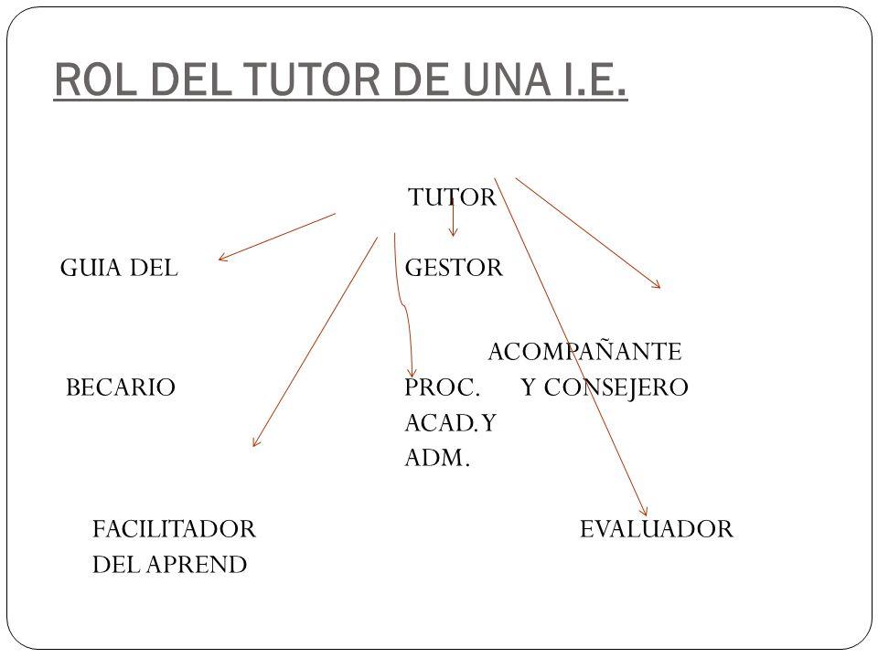 ROL DEL TUTOR DE UNA I.E. TUTOR GUIA DEL GESTOR ACOMPAÑANTE BECARIO PROC.