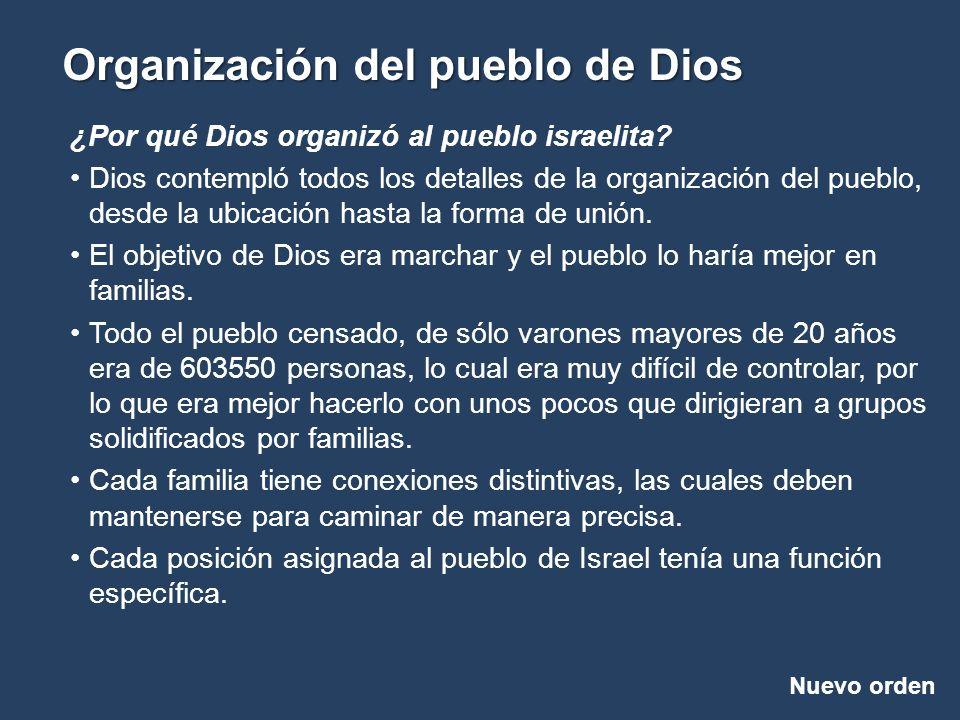 ¿Por qué Dios organizó al pueblo israelita
