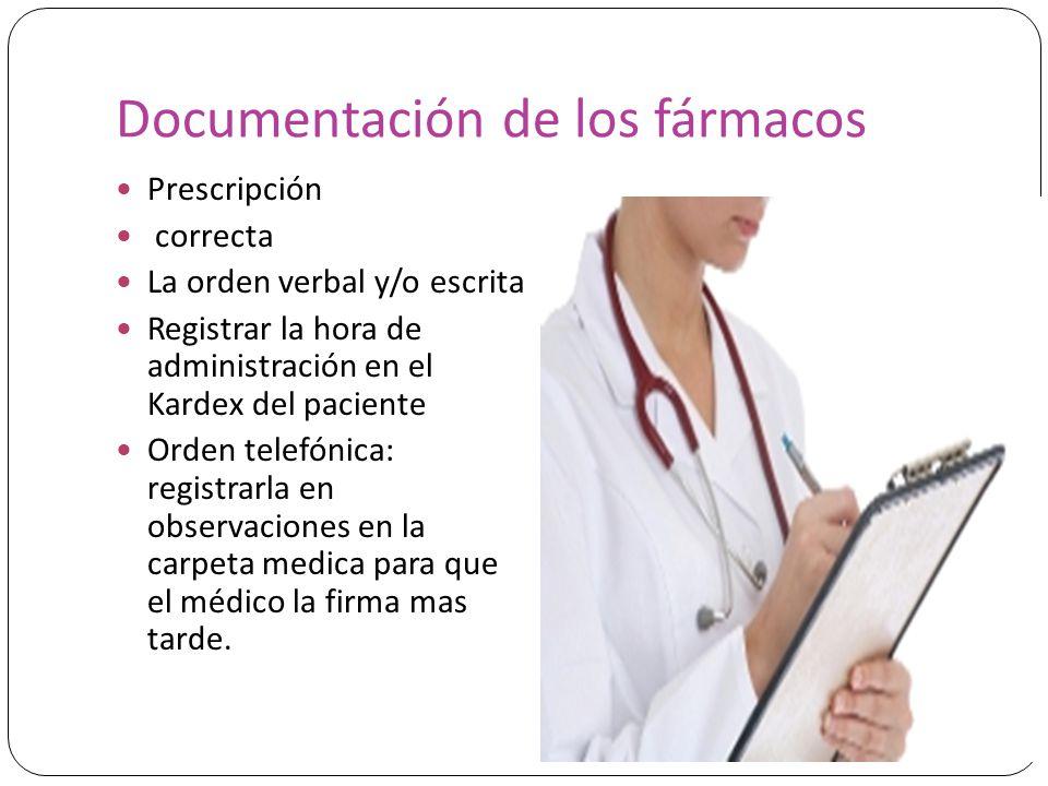 Documentación de los fármacos