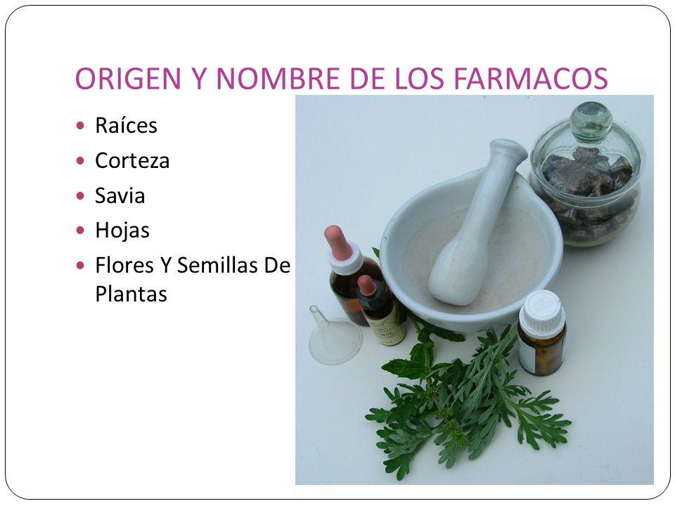 ORIGEN Y NOMBRE DE LOS FARMACOS