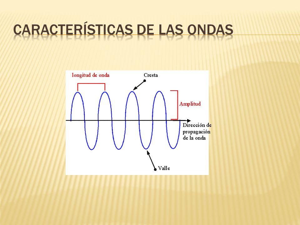 Características de las ondas