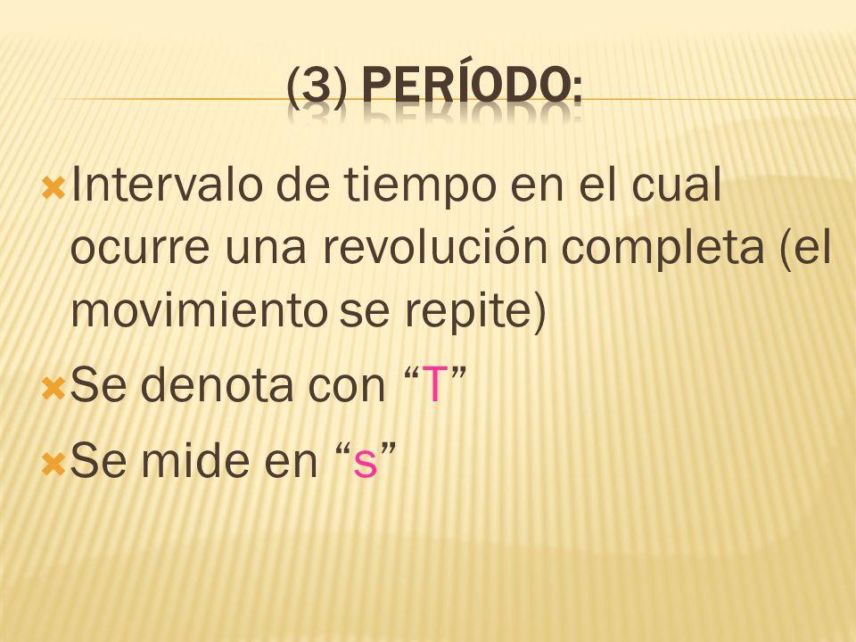 (3) Período: Intervalo de tiempo en el cual ocurre una revolución completa (el movimiento se repite)
