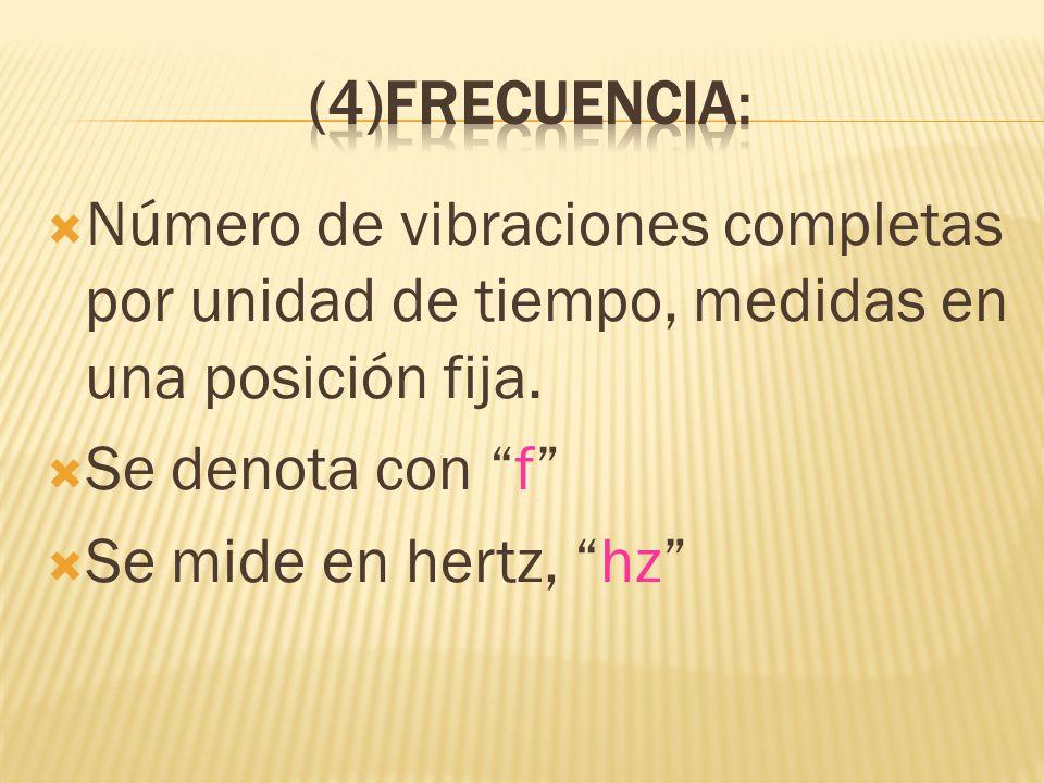 (4)Frecuencia: Número de vibraciones completas por unidad de tiempo, medidas en una posición fija. Se denota con f
