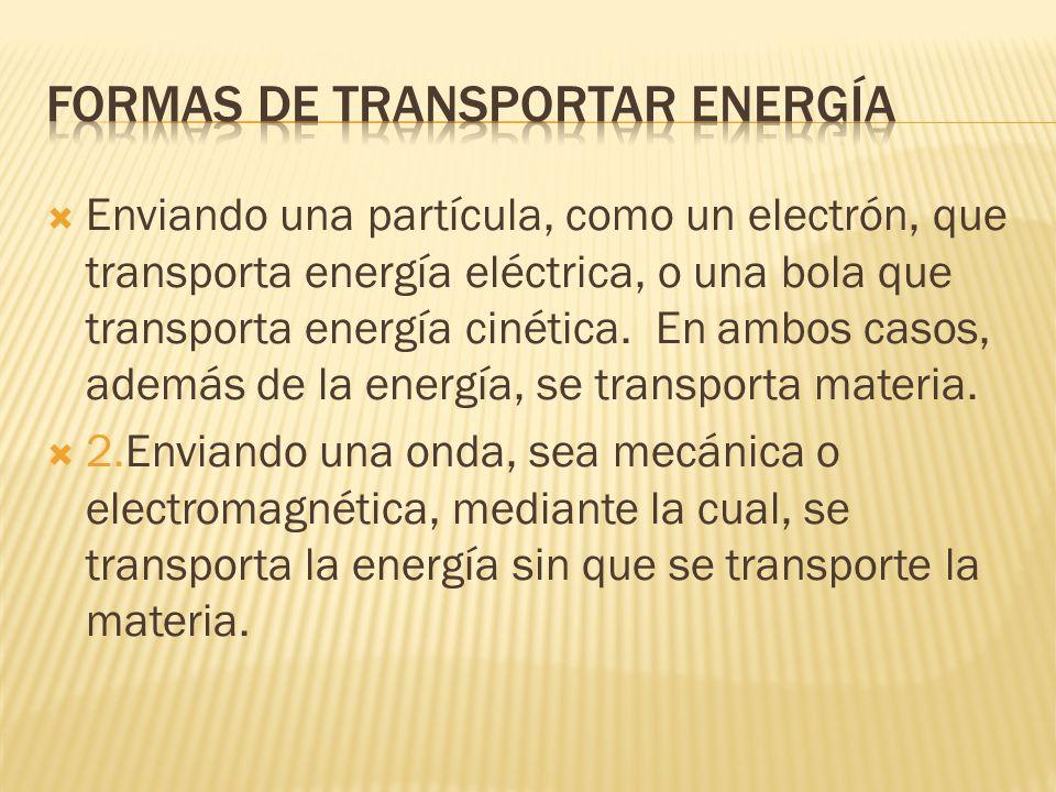 Formas de transportar energía