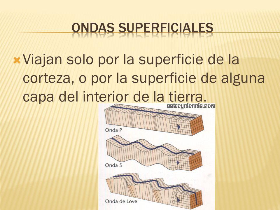 ONDAS SUPERFICIALES Viajan solo por la superficie de la corteza, o por la superficie de alguna capa del interior de la tierra.
