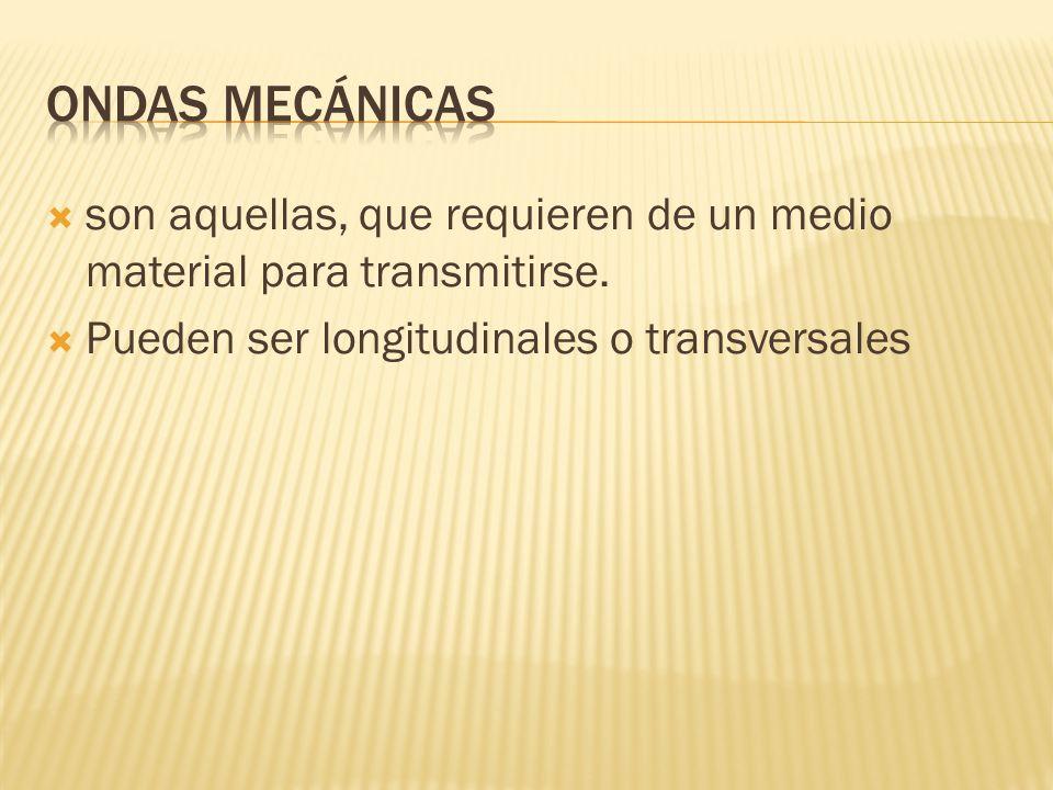 ONDAS MECÁNICAS son aquellas, que requieren de un medio material para transmitirse.