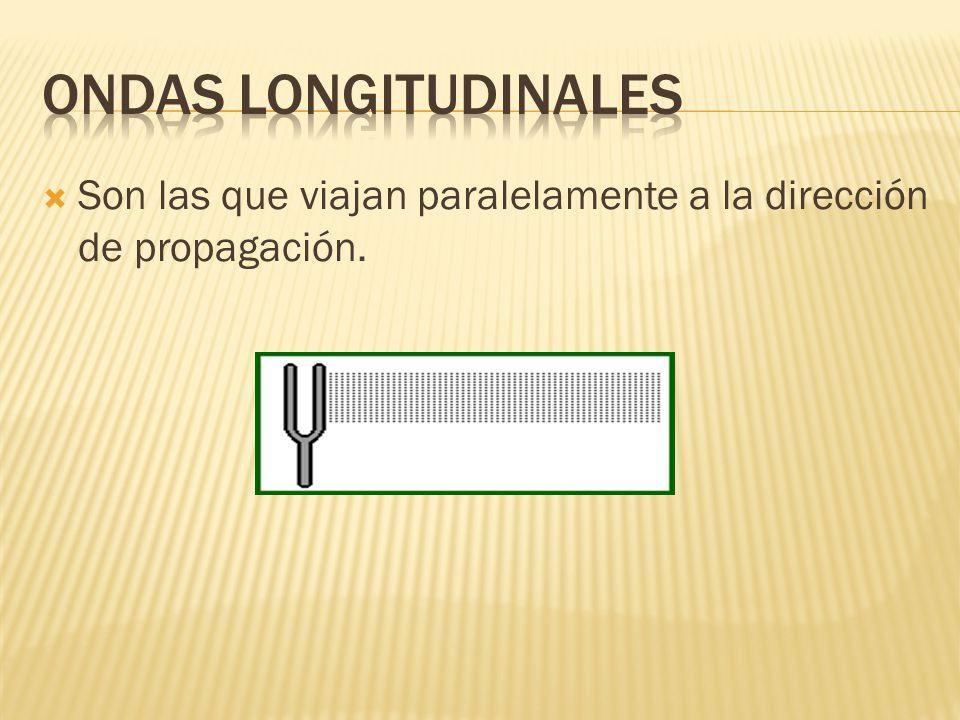 Ondas longitudinales Son las que viajan paralelamente a la dirección de propagación.