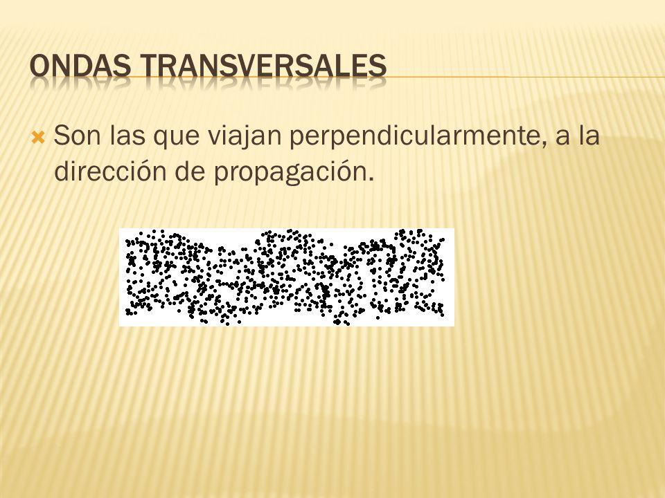 ondAS TRANSVERSALES Son las que viajan perpendicularmente, a la dirección de propagación.