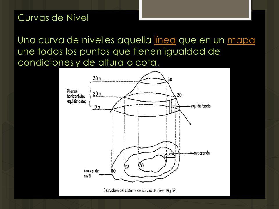 Curvas de Nivel Una curva de nivel es aquella línea que en un mapa une todos los puntos que tienen igualdad de condiciones y de altura o cota.