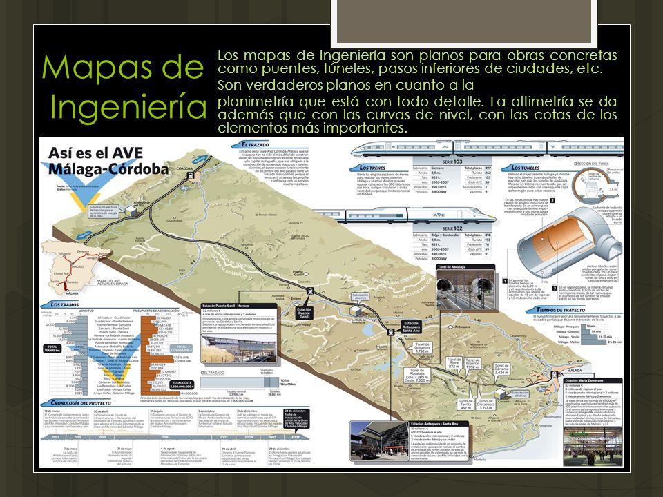 Mapas de Ingeniería