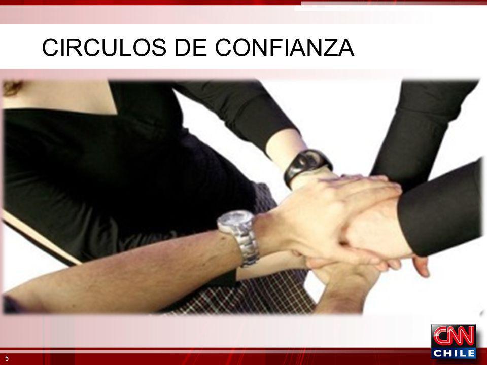 CIRCULOS DE CONFIANZA
