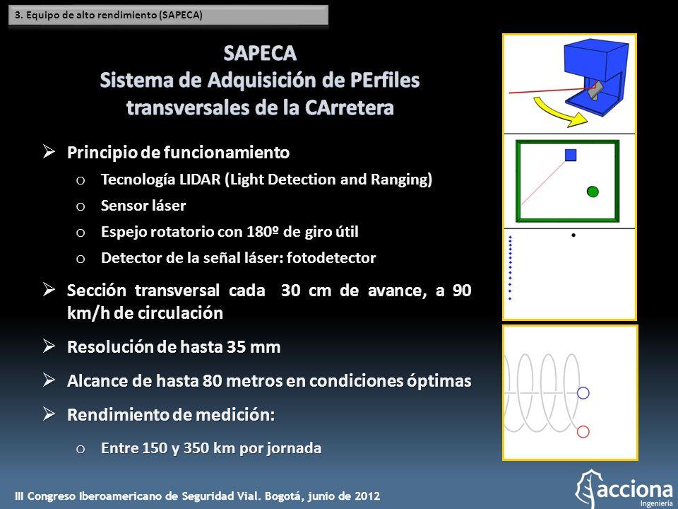 Sistema de Adquisición de PErfiles transversales de la CArretera