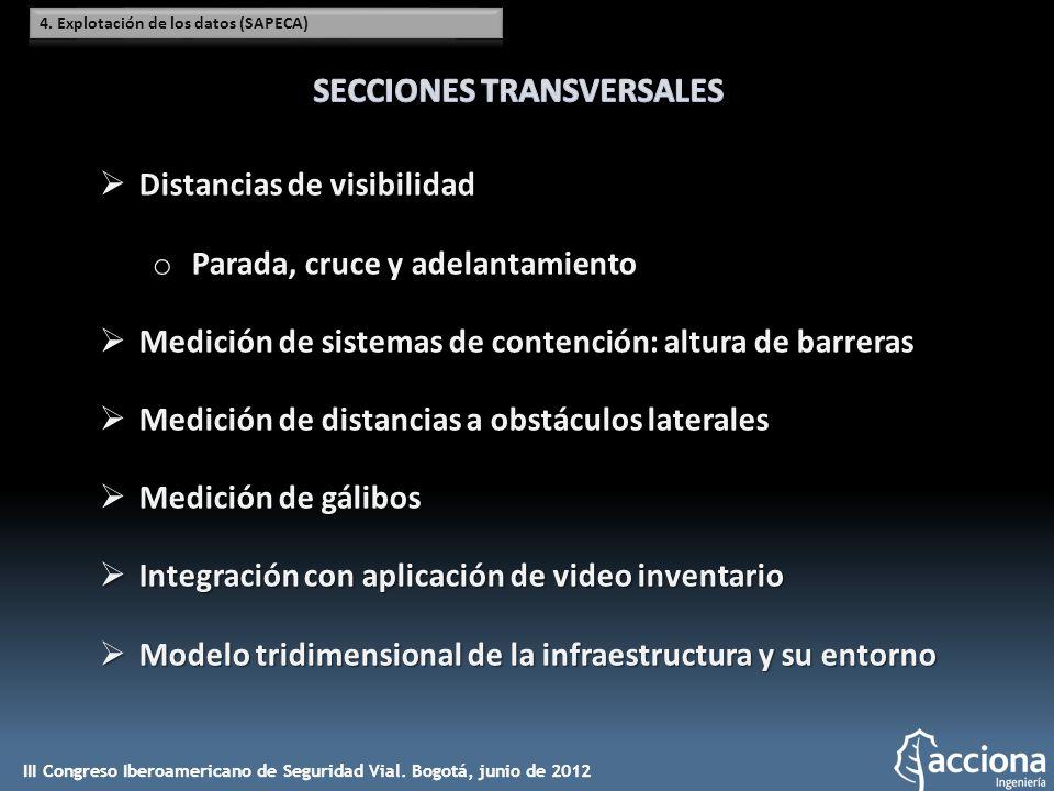 SECCIONES TRANSVERSALES