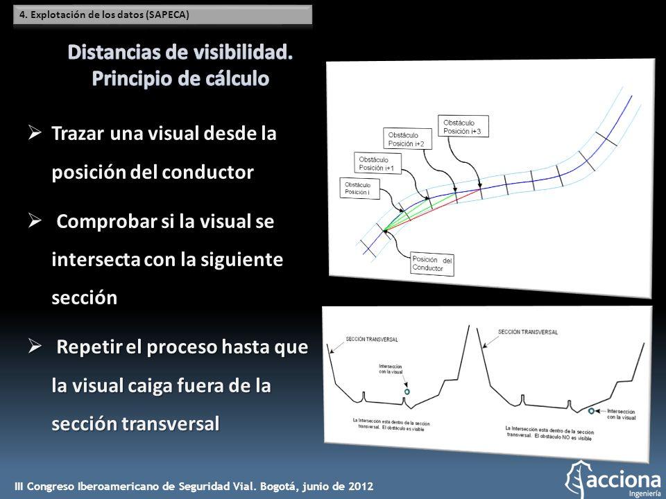 Distancias de visibilidad. Principio de cálculo